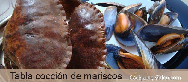 Tabla de coccion de mariscos